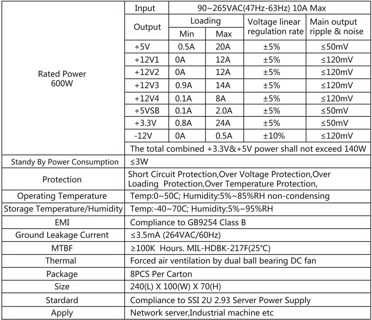 11-22 HK700-12UEP