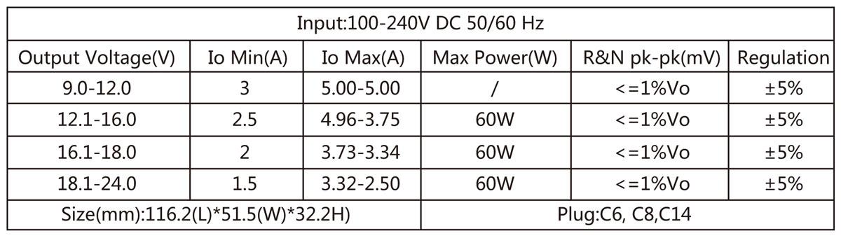 11-28 60W-C Security