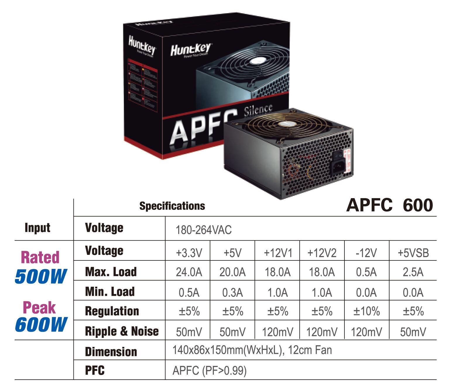11-43 APFC 600