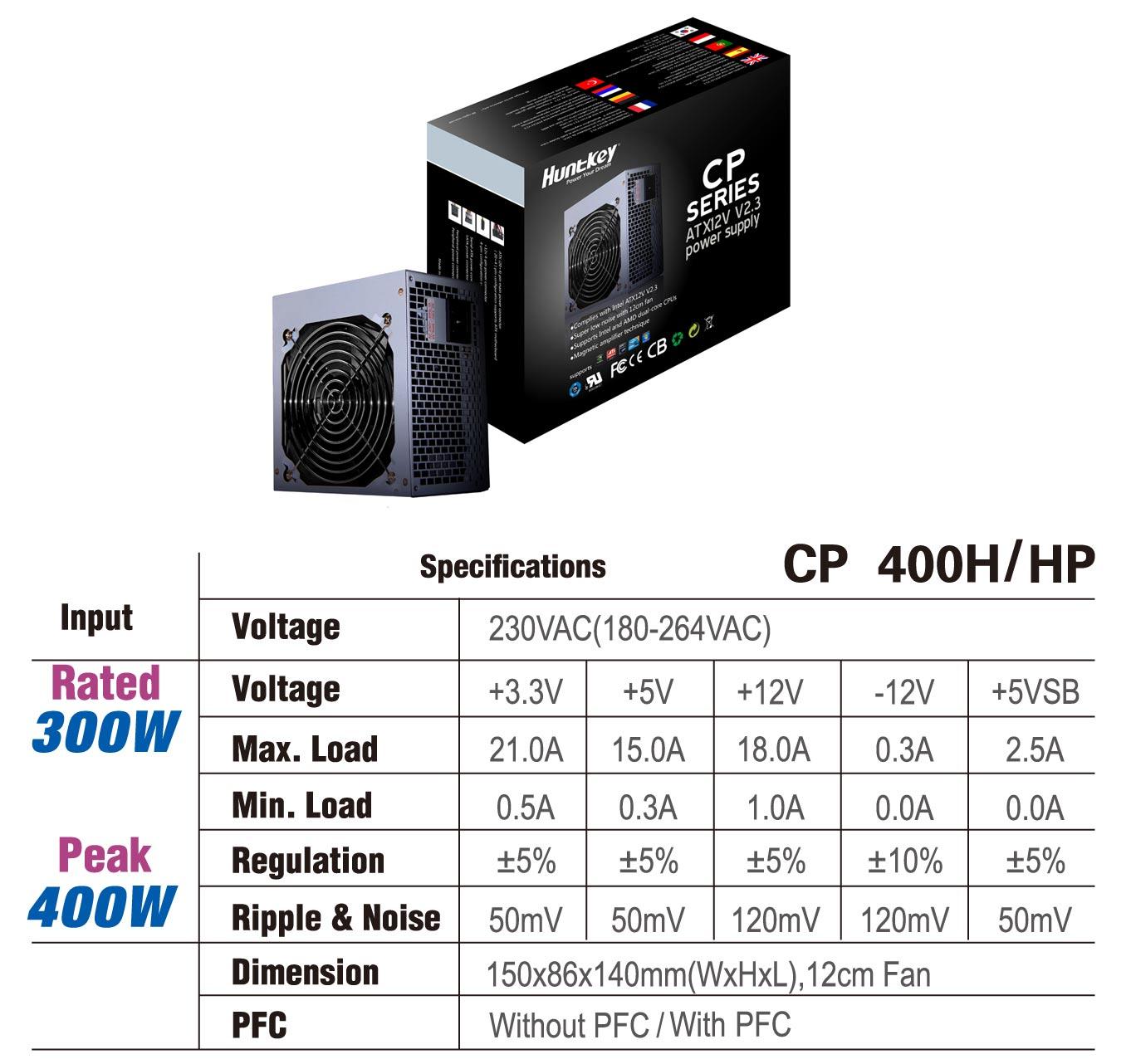 11-45 CP 400H/400HP