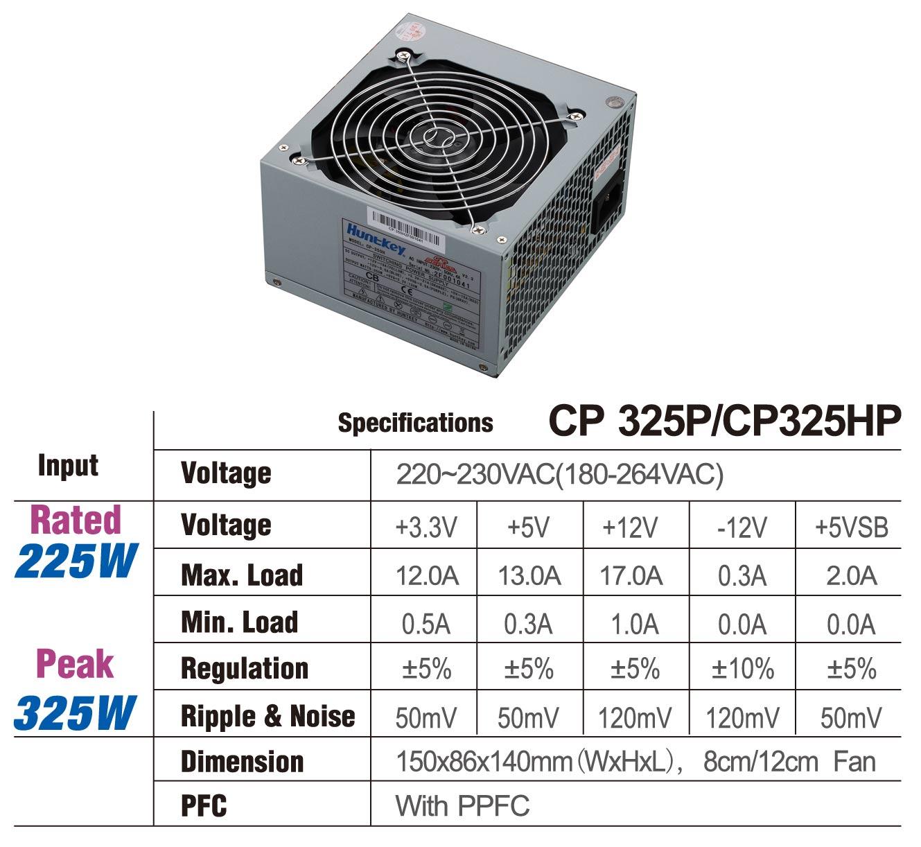 11-46 CP 325P/325HP