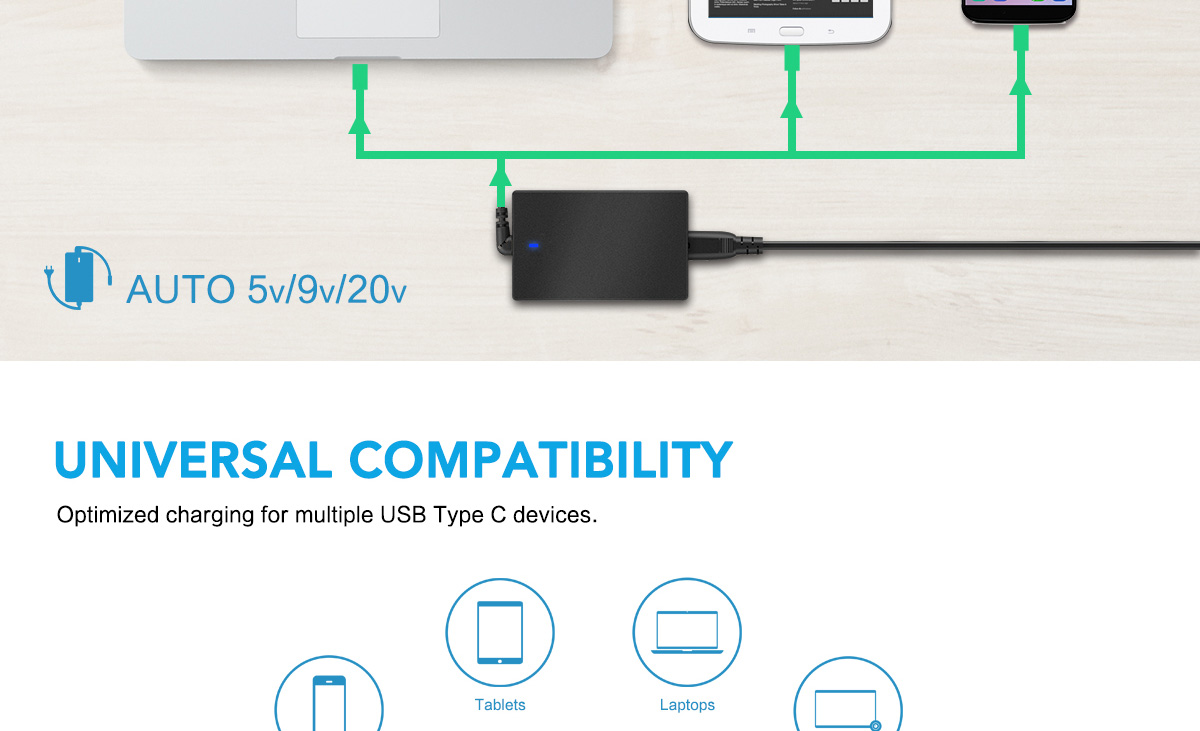 60W-Type-C-Adapter_05 60W USB Type C