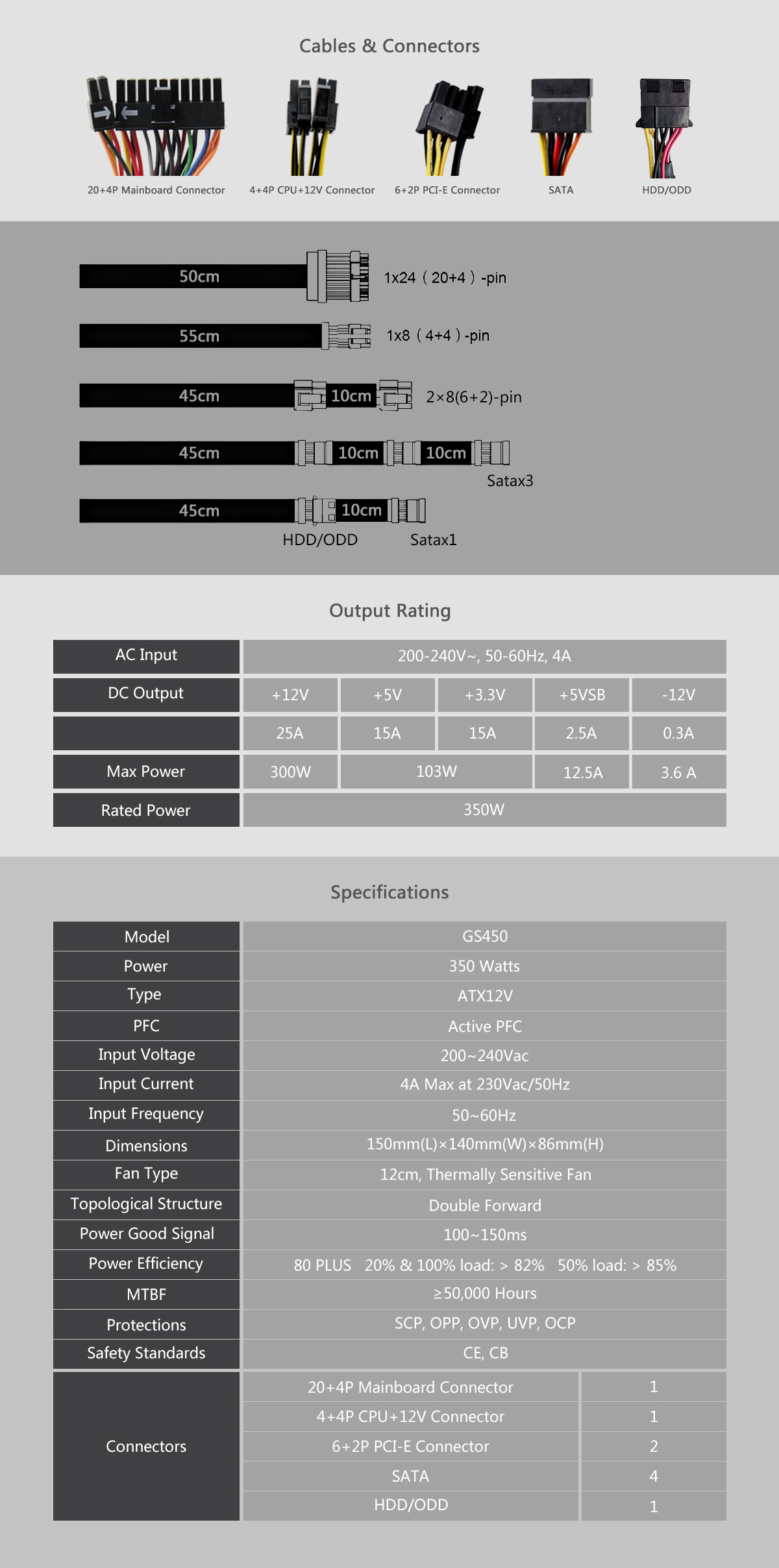 gaming-power-supply GS 450