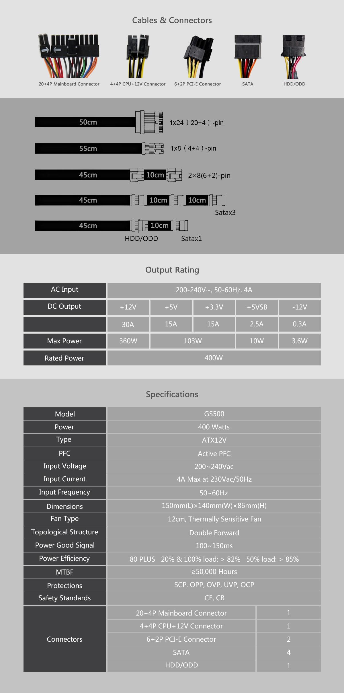 gaming-psu GS 500