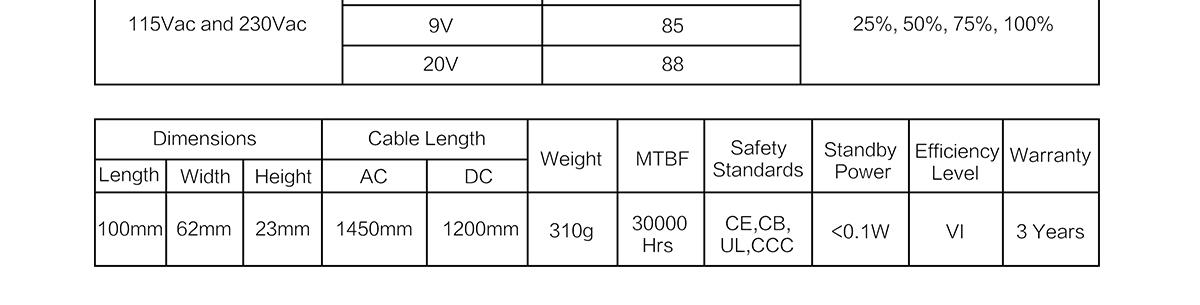 usb-type-c-adapter_11 60W USB Type C