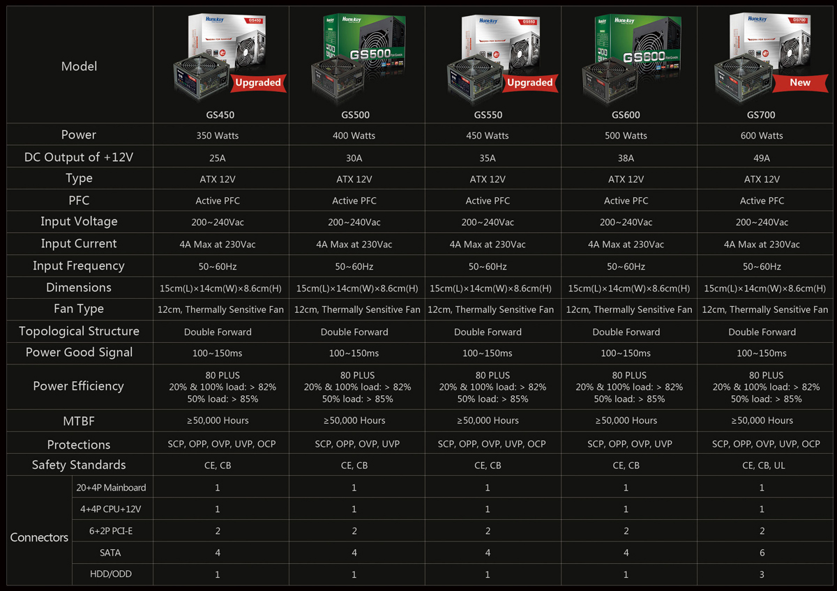 gaming-power-supplies Best Power Supplies for Gaming PCs