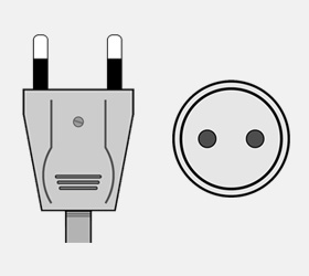 3-2 Recognize World Plug and Socket Types