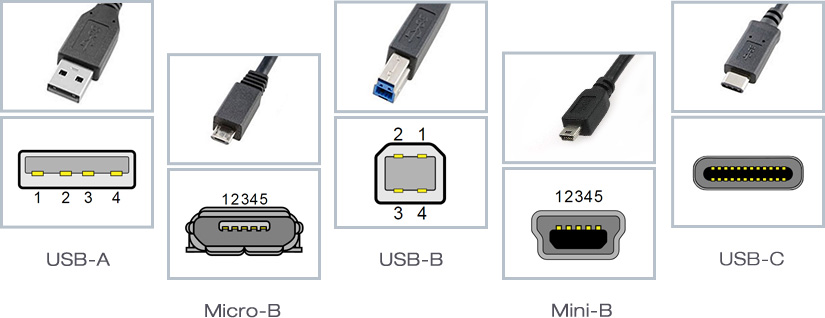typec-interface-1 What is USB Type-C?