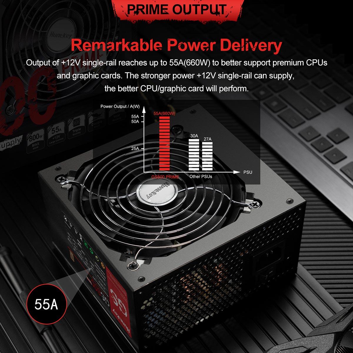 03-1 GS800 PRIME